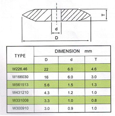 carbide glass cutter